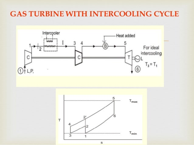 gas turbine with intercooling cycle