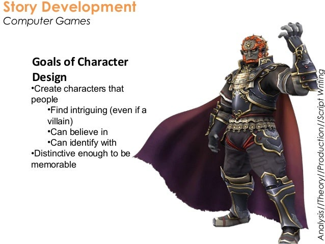 Character Design Shape Theory : Computer games character design fundamentals