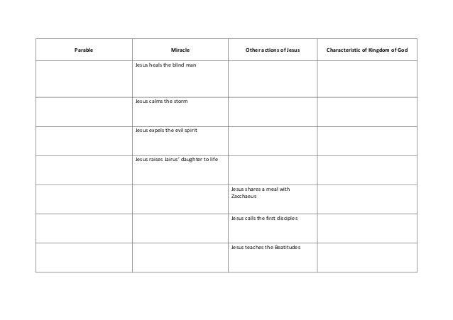 Characteristics Kingdom of God table – Characteristics of Life Worksheet