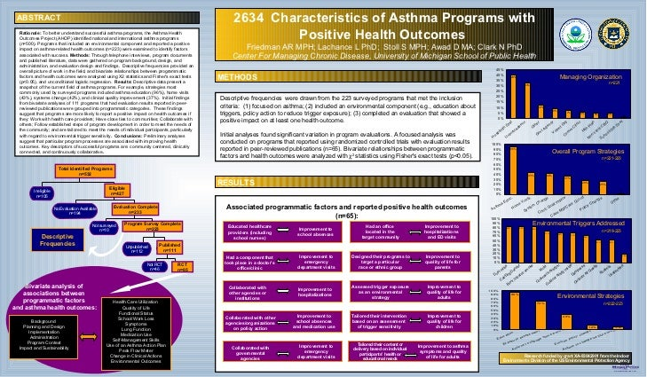2634  Characteristics of Asthma Programs with Positive Health Outcomes  Friedman AR MPH; Lachance L PhD;  Stoll S MPH; Awa...