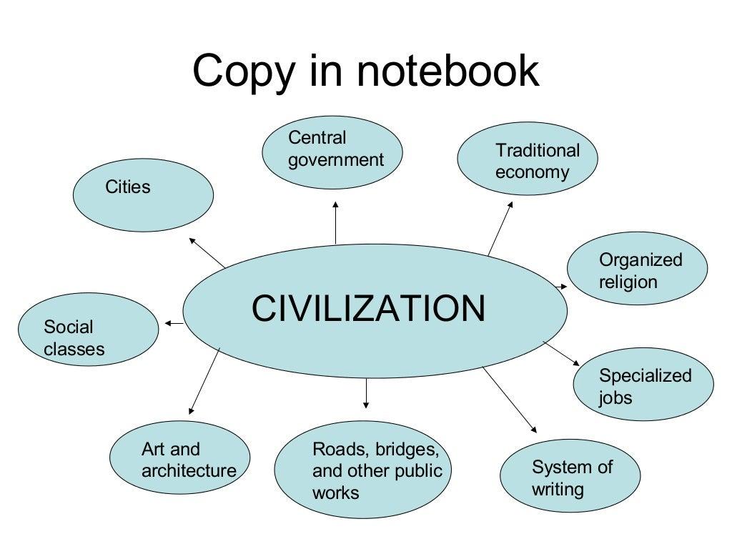 characteristics of civilization - Monza berglauf-verband com
