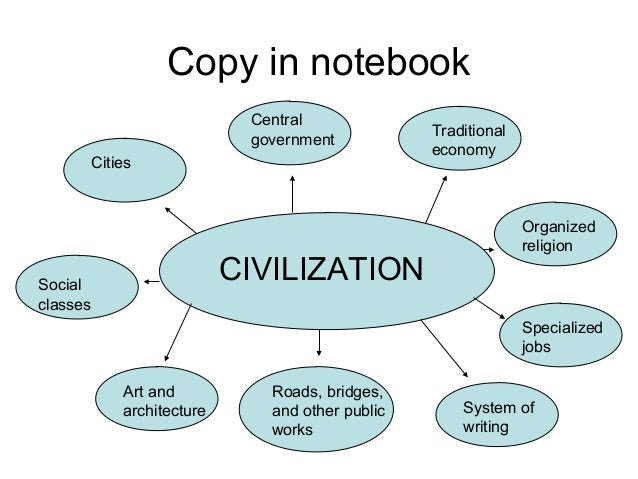 World History - Characteristics of civilization Module 1
