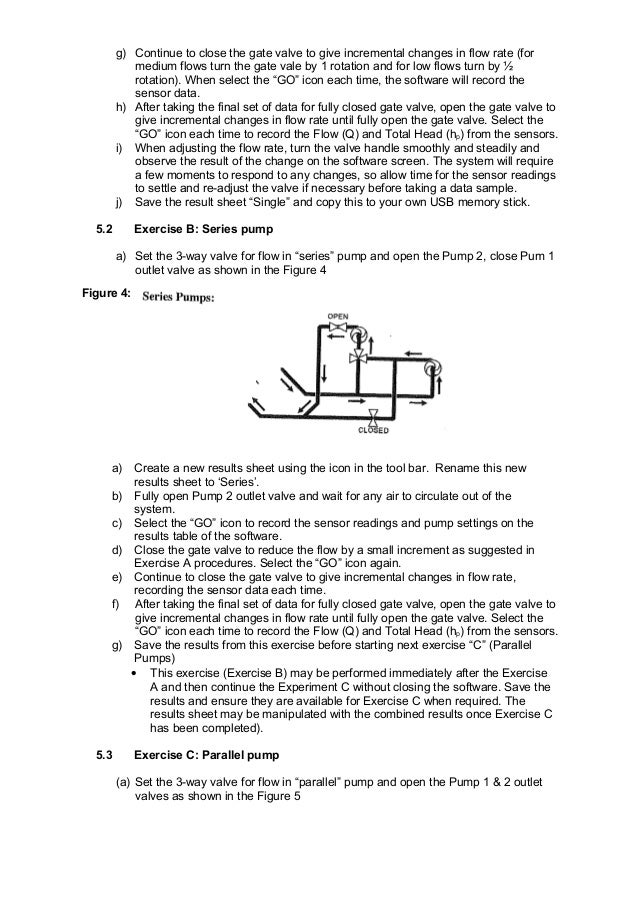 Characteristics Of Single Pump And Pumps In Series And