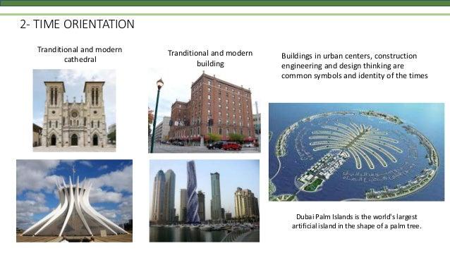 Characteristics of urban design