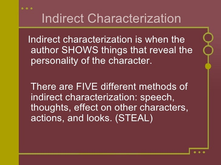what is characterization