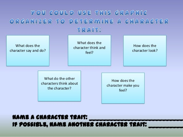 What does the character say and do?  What does the character think and feel?  What do the other characters think about the...