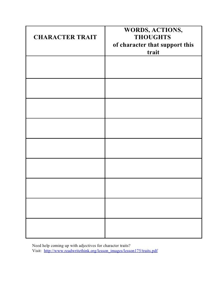 Character Traits – Identifying Character Traits Worksheet