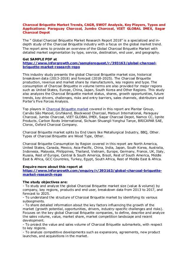 Charcoal Briquette Market Trends, CAGR, SWOT Analysis, Key