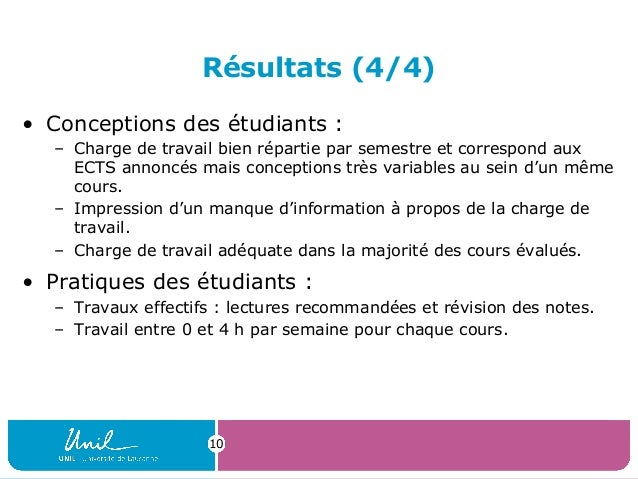 Résultats (4/4)• Conceptions des étudiants :– Charge de travail bien répartie par semestre et correspond auxECTS annoncés ...