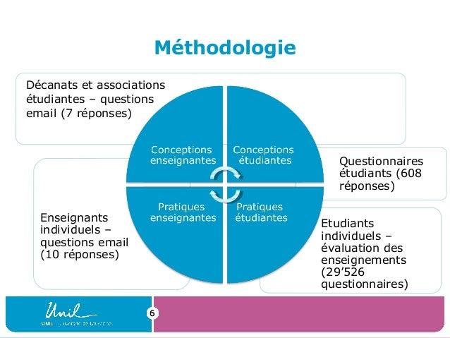 Questionnairesétudiants (608réponses)Méthodologie66Etudiantsindividuels –évaluation desenseignements(29'526questionnaires)...