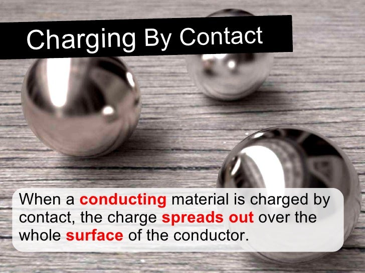 <ul><li>When a  conducting  material is charged by contact, the charge  spreads out  over the whole  surface  of the condu...