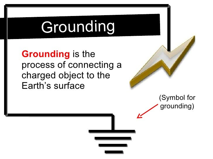 <ul><li>Grounding  is the process of connecting a charged object to the Earth's surface </li></ul>Grounding (Symbol for gr...