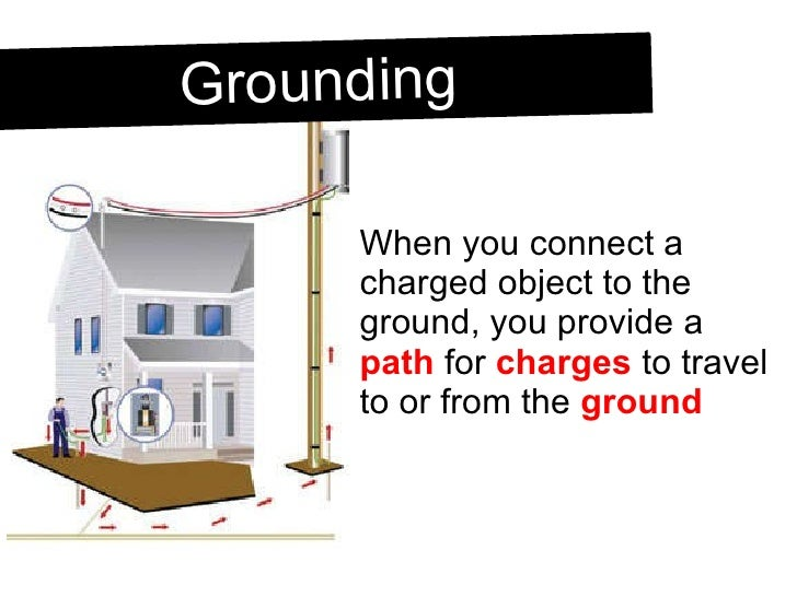 <ul><li>When you connect a charged object to the ground, you provide a  path  for  charges  to travel to or from the  grou...