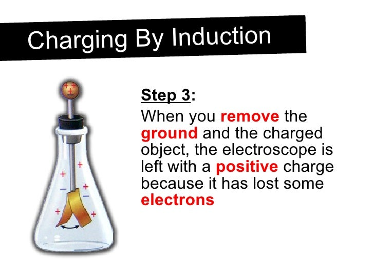 Charging By Induction <ul><li>Step 3 : </li></ul><ul><li>When you  remove  the  ground  and the charged object, the electr...