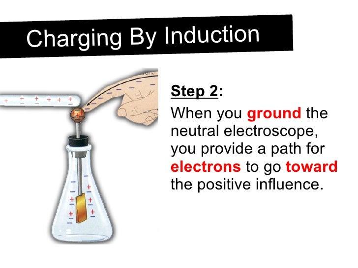 Charging By Induction <ul><li>Step 2 : </li></ul><ul><li>When you  ground  the neutral electroscope, you provide a path fo...
