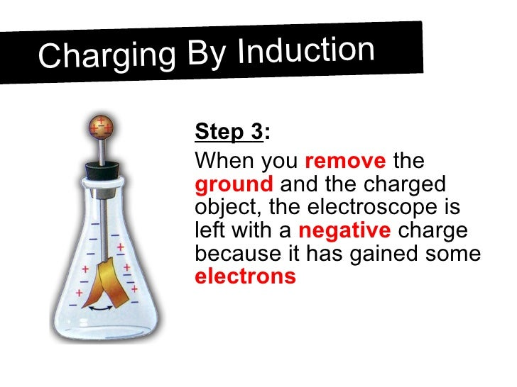 <ul><li>Step 3 : </li></ul><ul><li>When you  remove  the  ground  and the charged object, the electroscope is left with a ...