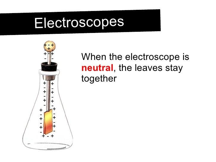 Electroscopes <ul><li>When the electroscope is  neutral , the leaves stay together </li></ul>+ - + - + - + - + + - + - + -...