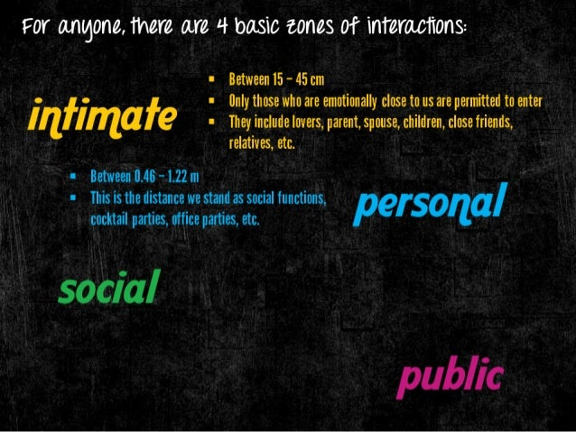 FOT angone,  there are '-1 D0310 zones 01' interactions:   - Between15-45cm - 0nly those who are emotionally close to us a...