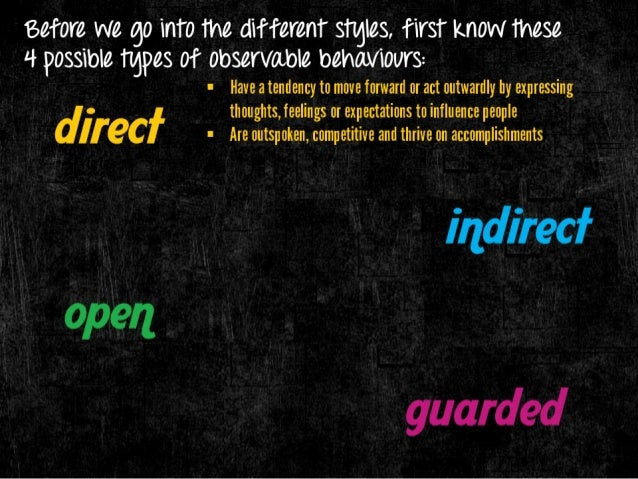 eefore we go into the different stgles.  first know these  4 possible tgpes of observable behaviours:   - Have a tendency ...