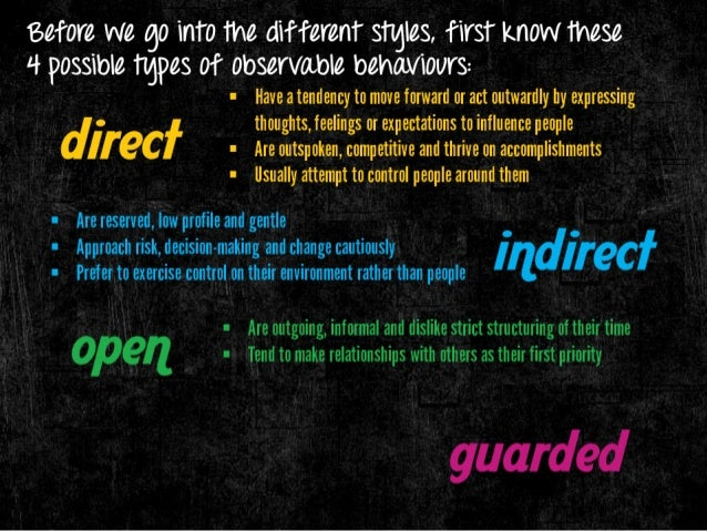 eased on the 2 dimensions of Direct vs.  indirect and open vs euarded,  we can derive 4 stgles in which most people commun...