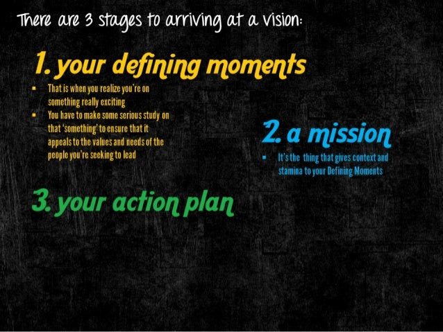 there are 3 stages T0 0.1111/1116 0T 0. 1/131011:  l.  your defining momenfs  That is when you realize you're on  something...