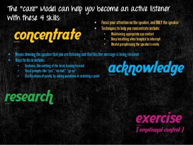 "The ""car "" I/ l0del can help gOll become an active listener WlTh these 4 skills:   I Focusyour attention on the speaker,  ..."
