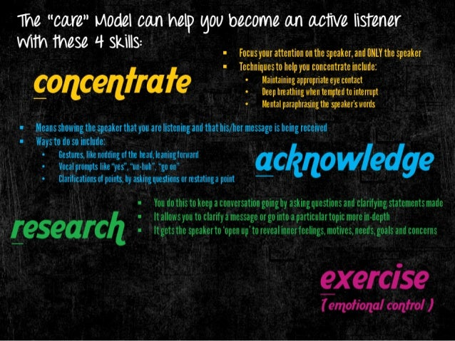 """The """"care"""" I/ IOdel can help gOll become an active listener WlTh these 4 skills:   I Focusyour attention on the speaker,  ..."""