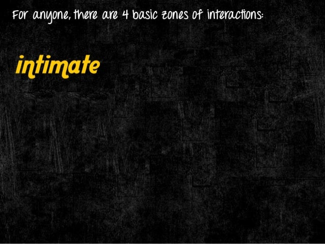 FOT angone.  there are '-1 D0310 cones 0'T interactions:   - Between 15 - 45 em  infinzafe personal social  public