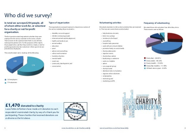 Charity employees and volunteers speak out: new research Slide 3