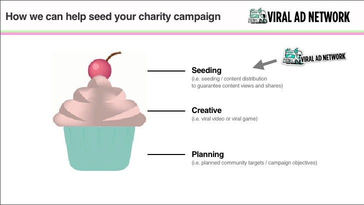 How we can help seed your charity campaign                                        Seeding                                 ...