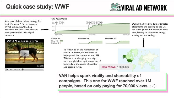 Quick case study: WWF  As a part of their online strategy for their Connect 2 Earth campaign,                             ...