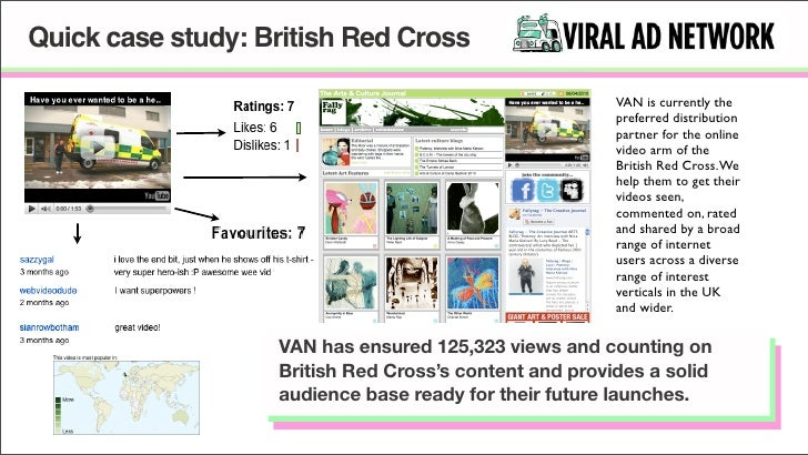 Quick case study: British Red Cross                                                          VAN is currently the         ...