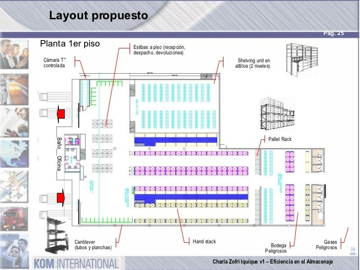 Seminario for Warehouse racking layout software free