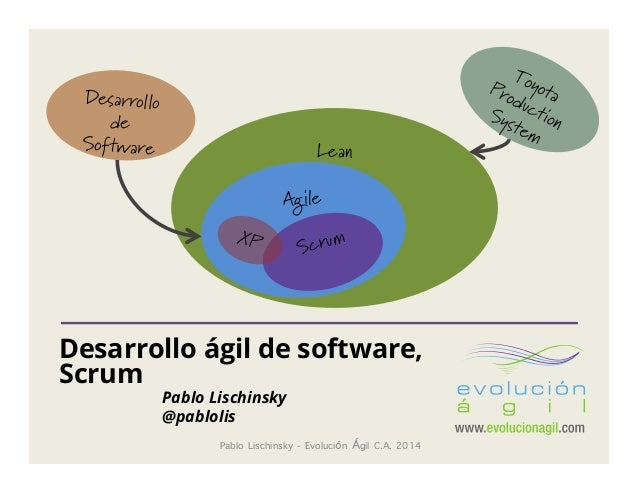 Desarrollo de Software  Lean Agile  Scrum  Desarrollo ágil de software, Scrum Pablo Lischinsky @pablolis  Pablo Lischinsky...