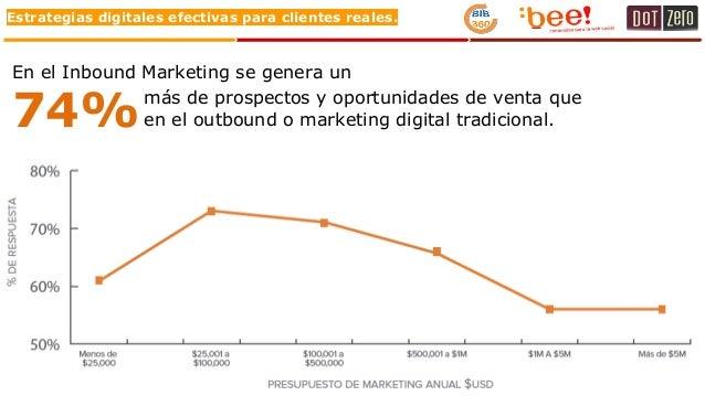 Estrategias digitales efectivas para clientes reales. En el Inbound Marketing se genera un 74%más de prospectos y oportuni...