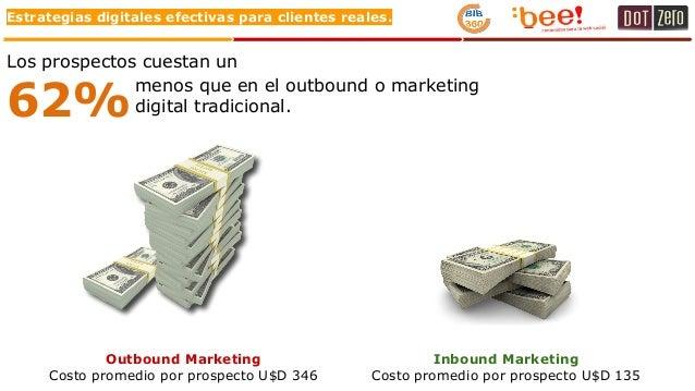 Estrategias digitales efectivas para clientes reales. Los prospectos cuestan un 62% menos que en el outbound o marketing d...