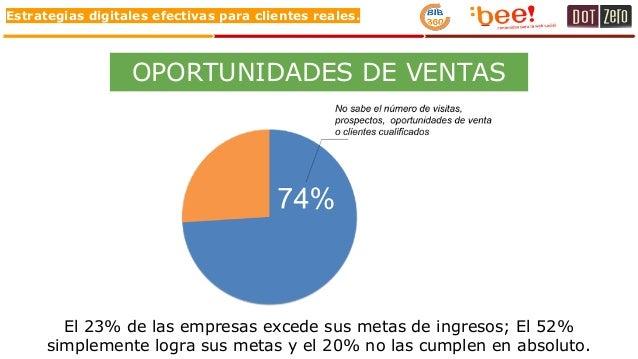 Estrategias digitales efectivas para clientes reales. OPORTUNIDADES DE VENTAS El 23% de las empresas excede sus metas de i...