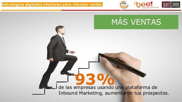 Estrategias digitales efectivas para clientes reales. MÁS VENTAS de las empresas usando una plataforma de Inbound Marketin...