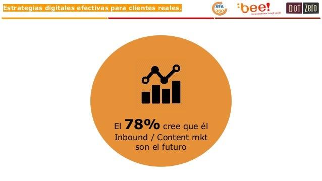 Estrategias digitales efectivas para clientes reales. El 78% cree que él Inbound / Content mkt son el futuro