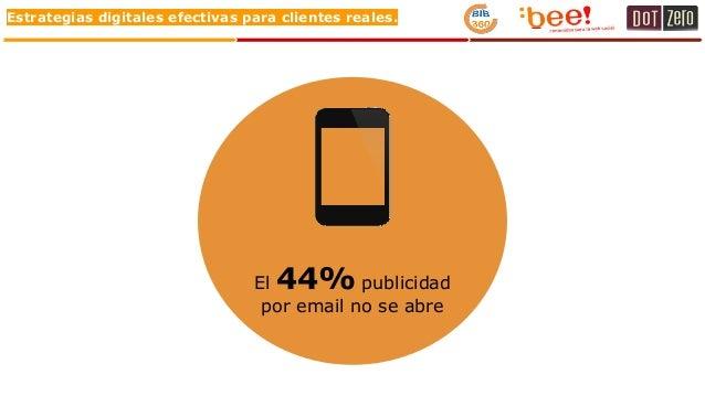 Estrategias digitales efectivas para clientes reales. El 44% publicidad por email no se abre