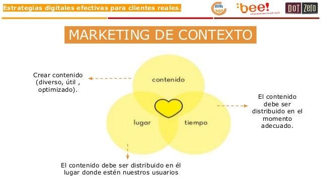 Estrategias digitales efectivas para clientes reales. Crear contenido (diverso, útil , optimizado). El contenido debe ser ...