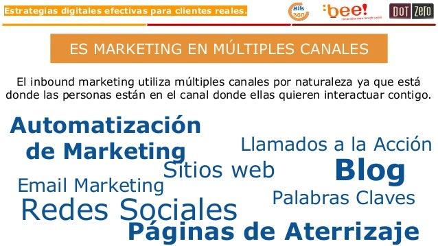 Estrategias digitales efectivas para clientes reales. El inbound marketing utiliza múltiples canales por naturaleza ya que...
