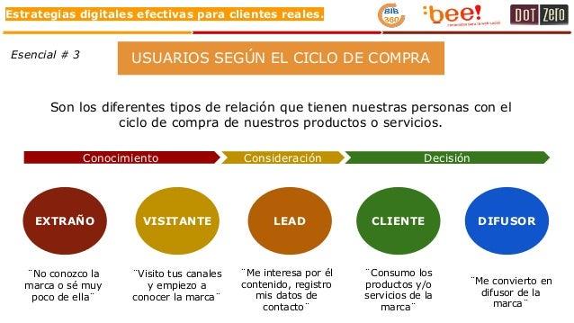 Estrategias digitales efectivas para clientes reales. Esencial # 3 EXTRAÑO VISITANTE LEAD CLIENTE DIFUSOR Son los diferent...