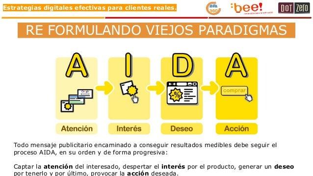 Estrategias digitales efectivas para clientes reales. RE FORMULANDO VIEJOS PARADIGMAS Todo mensaje publicitario encaminado...
