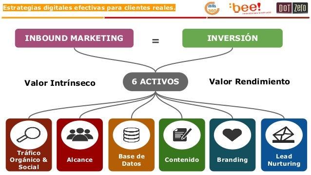 Estrategias digitales efectivas para clientes reales. INBOUND MARKETING = INVERSIÓN 6 ACTIVOS Alcance Tráfico Orgánico & S...