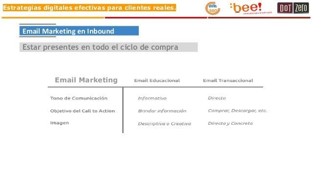 Estrategias digitales efectivas para clientes reales. Email Marketing Email Marketing en Inbound Estar presentes en todo e...