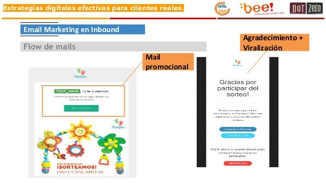 Estrategias digitales efectivas para clientes reales. Email Marketing en Inbound Flow de mails Mail promocional Agradecimi...