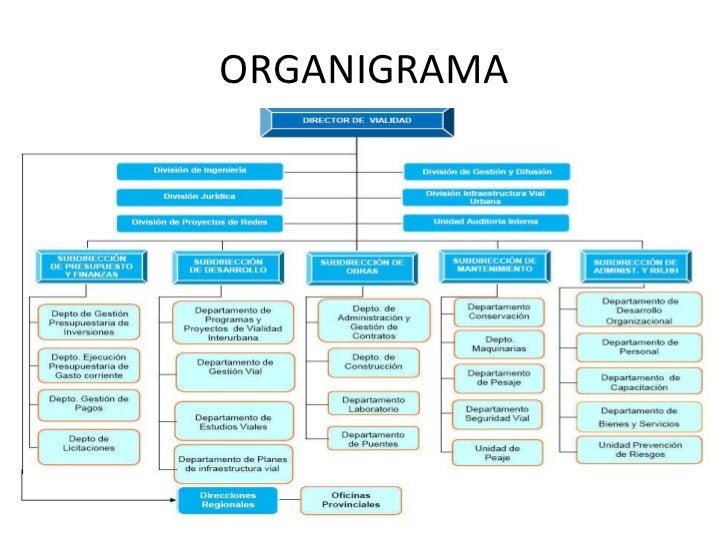 Charla de induccion a inspectores fiscales ing for Organigrama de una empresa constructora