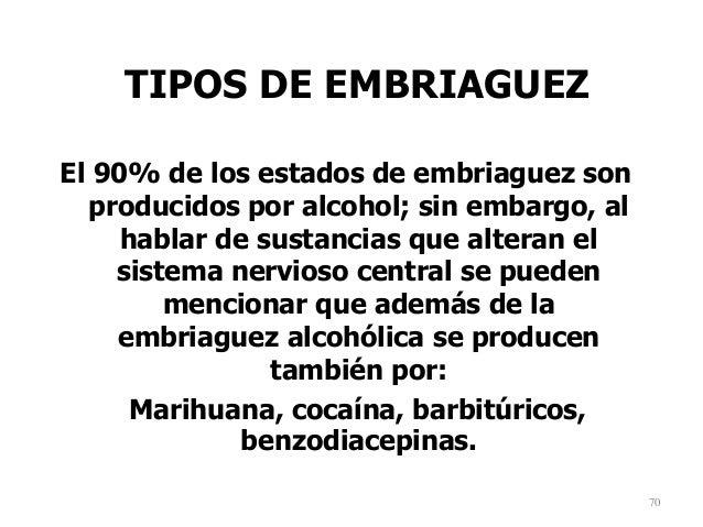 La estadística del alcoholismo en la esfera