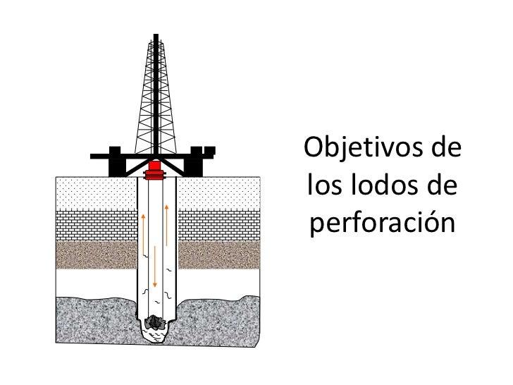 Objetivos delos lodos deperforación